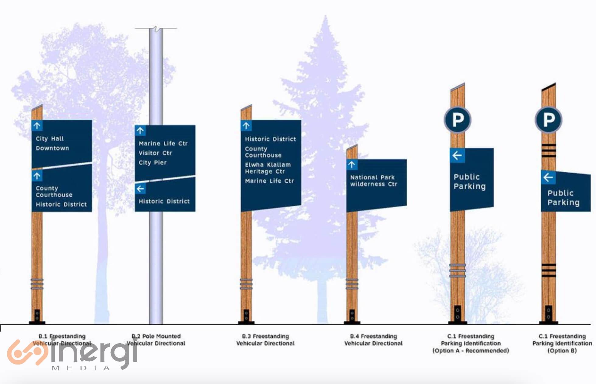 Plang Nama Lokasi